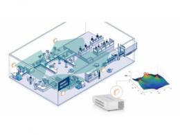 工业无线电实验室(IRL)德累斯顿和罗德与施瓦茨合作研究工业4.0无线技术