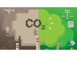 安富利:智能能源计量技术将助力实现碳中和