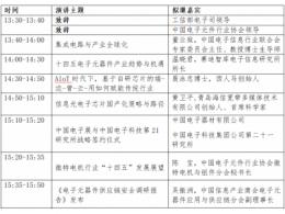 紧跟《行动计划》,助力产业强基 ——首届中国基础电子元器件产业峰会召开在即