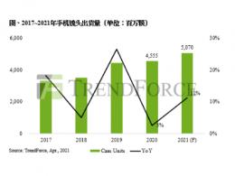 TrendForce集邦咨询:多镜头规格战白热化,预估2021年手机镜头出货量将突破50亿颗