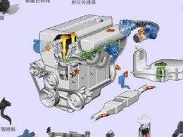 【文档】详解博世发电机控制系统