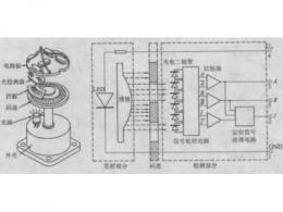 光电编码器内部结构 光电编码器接线图