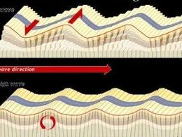 SAW滤波器基础——到底什么是SAW?