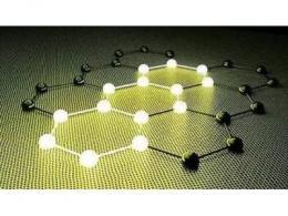 日经:东丽新型石墨烯材料让电池寿命增至 1.5 倍