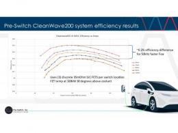 预开关发布200 kW逆变器最高效率数据