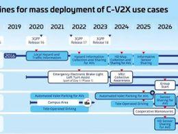 V2X和车路协同研究:5G V2X将成为数字座舱标配