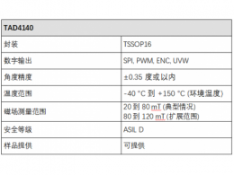 TDK在TMR角度传感器家族中新增具有冗余度的产品,符合ASIL D安全标准