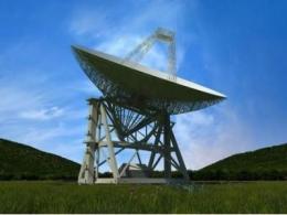 天线尺寸与频率,口径与波宽的关系