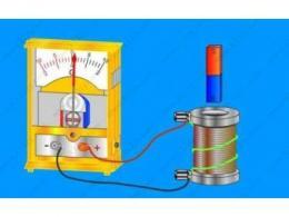 电磁感应是谁发现的