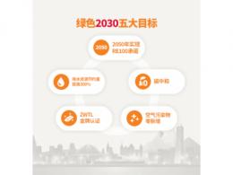 关爱地球,提升社会价值:SK海力士的绿色2030
