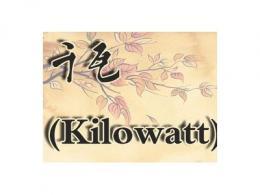 kw是什么单位 代表什么意思