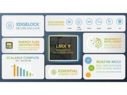恩智浦i.MX应用处理器 抢攻工业物联网边缘