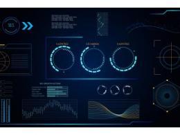 Kodak Alaris 在 2021 CRN® 合作伙伴计划指南中荣获五星评级