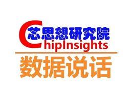 2020年中国大陆本土晶圆代工公司营收排名榜