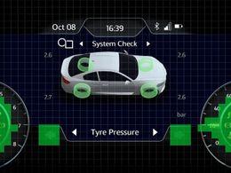 从 IP 到显示:汽车系统的层次结构
