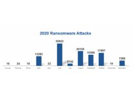 是德科技发布第四期安全报告,重点关注涉及网络安全的三大关键威胁