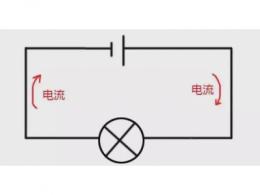 网孔电流法