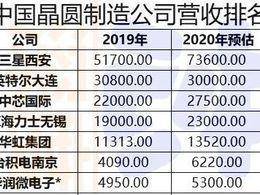 ChipInsights:中国晶圆制造公司排名榜