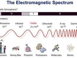 电磁波到底能不能穿透金属?