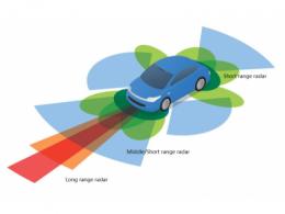 汽车毫米波雷达设计趋势及PCB材料解决方案