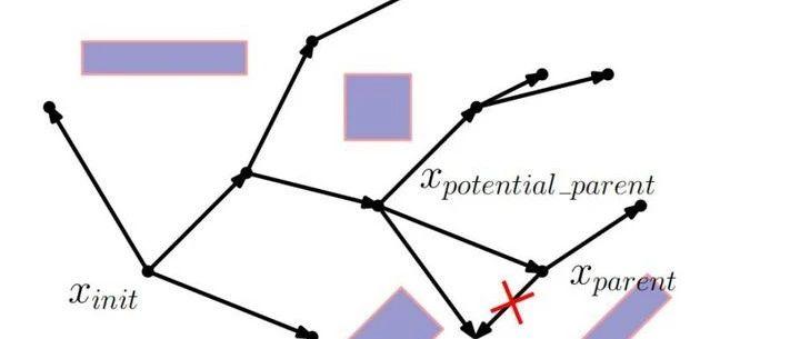 常用规划算法解析 — 采样篇