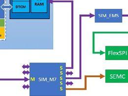 Cortex-M7内核的Cache是如何提升访问效率的?且看硬核实测