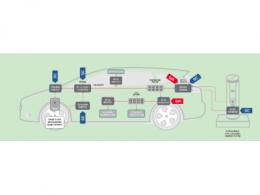 是德科技推出定制化 GaN 测试板,可用于 PD1500A 动态功率器件分析仪/双脉冲测试仪