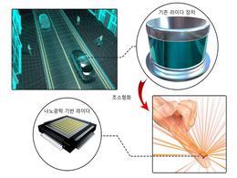 韩国研发比拇指更小的激光雷达传感器 可用于自动驾驶汽车