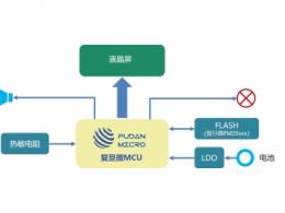 聚焦新冠疫苗冷链,复旦微电子助力完善冷链物流配送管理体系