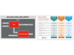 Silex Insight发布全新的AES-GCM加密引擎产品系列