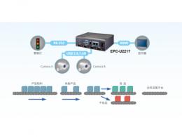 高产能生产线的正确打开方式,研华EPC-U2217机器视觉解决方案