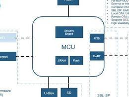 MCUBootUtility v3.3发布,可配合SBL项目使用