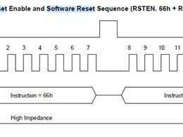 串行Flash Continuous read使能后软复位启动问题解决方案之SW Reset