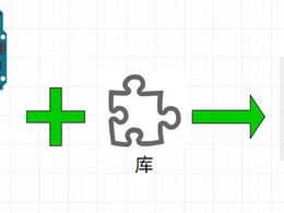 【S操作】轻松优雅库移植解决方案,arduino库移植应对方案