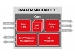 Silex Insight 推出性能高达2Tbps的SM4-GCM多重加速器