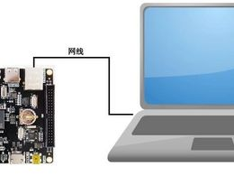 开发板给电脑自动分配IP?手把手教部署零配置网络实现电脑与开发板直连