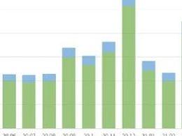 4月的全球动力电池市场有哪些特点