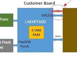 快速定位i.MXRT600启动引脚上电时序问题
