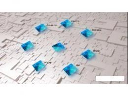 台积电高管谈EUV、2D材料和先进封装等 