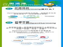 一图看懂OpenHarmony:自主研发下一代开源操作系统