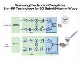 三星推8nm射频芯片制程,抢攻5G领域