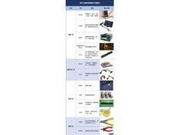 盘点电子工程师常用的42款工具,你最爱用哪一个?