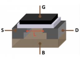 湖南大学让晶体管小至3纳米,沟道长度仅一层原子