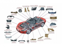 中国半导体行业协会等六机构发布《合肥宣言》,推动新型显示与汽车供应链合作共赢