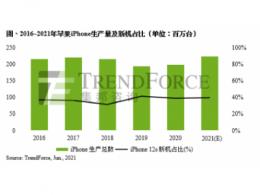 欧美加速疫苗接种,解封有望,推升今年iPhone生产总量至2.23亿支