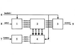 lc低通滤波器
