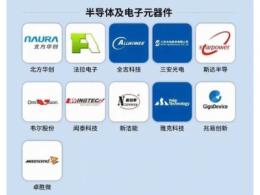 福布斯2021中国最具创新力企业榜TOP50 闻泰、兆易等11家企业上榜