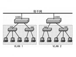 如何区分集线器和交换机 集线器与交换机的区别
