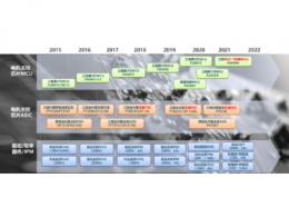 峰岹科技IPO获受理,拟募资5.55亿升级国产电机驱动芯片
