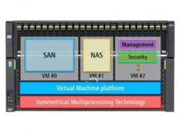 smp技术是什么 smp技术的优点